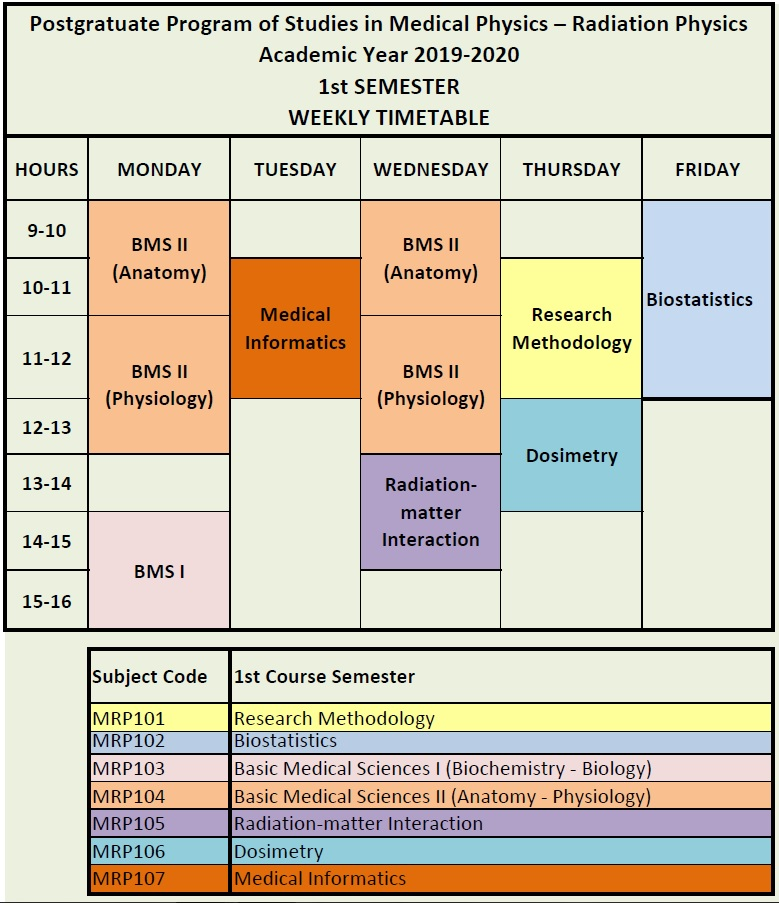 1st Semester Weekly Timetable - Academic Year 2019-20