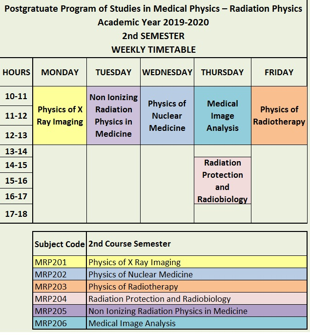 2nd Semester Weekly Timetable - Academic Year 2019-20