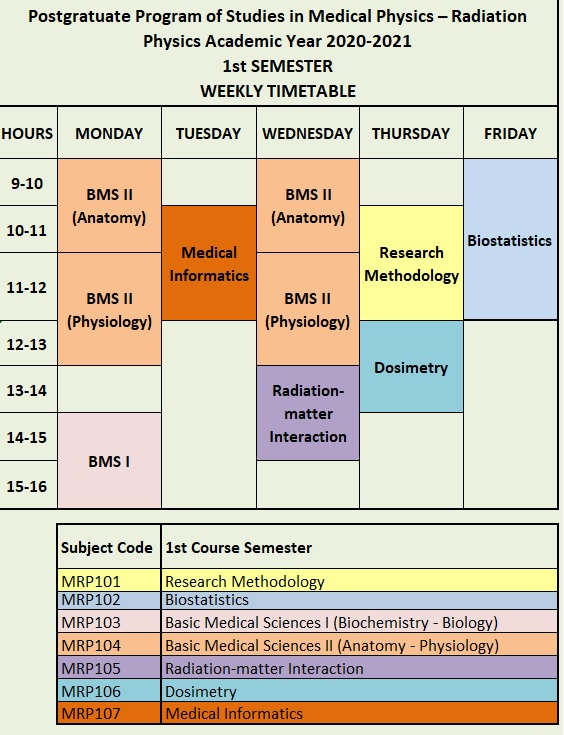 1st Semester Weekly Timetable - Academic Year 2020-21