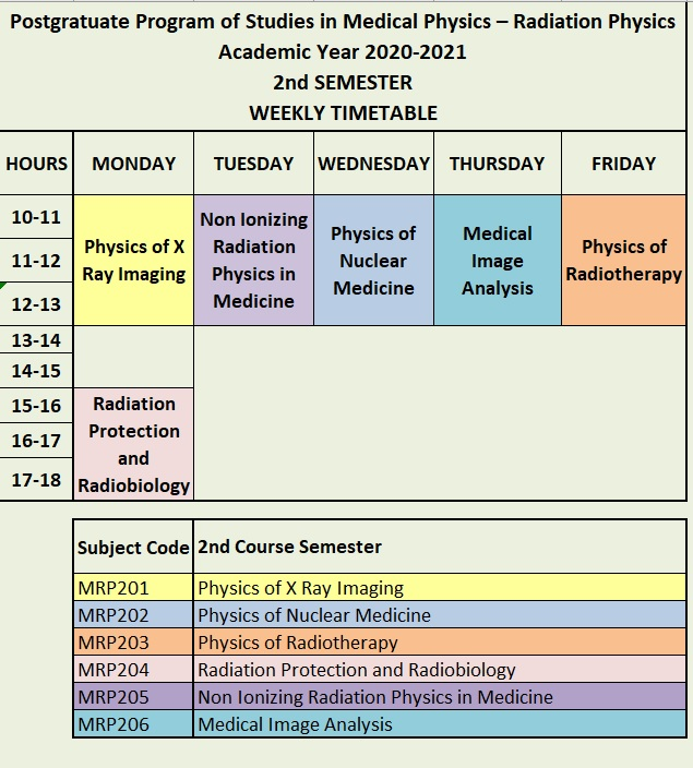 2nd Semester Weekly Timetable - Academic Year 2020-21